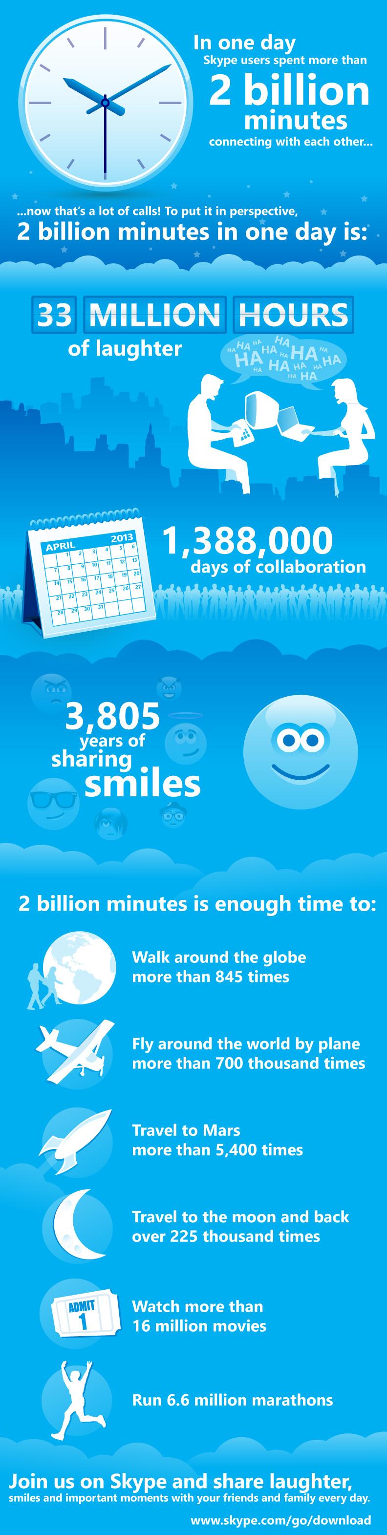 Skype Infograph