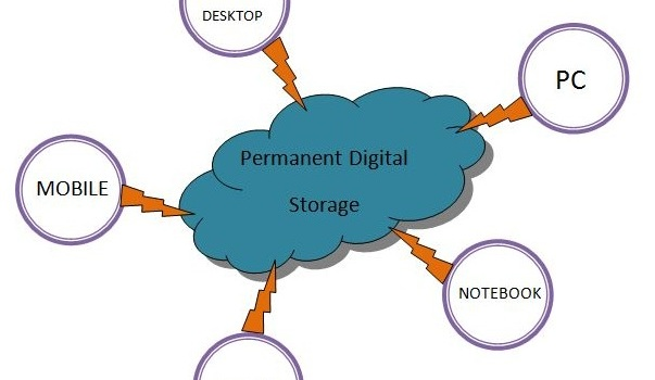 how to build personal cloud storage
